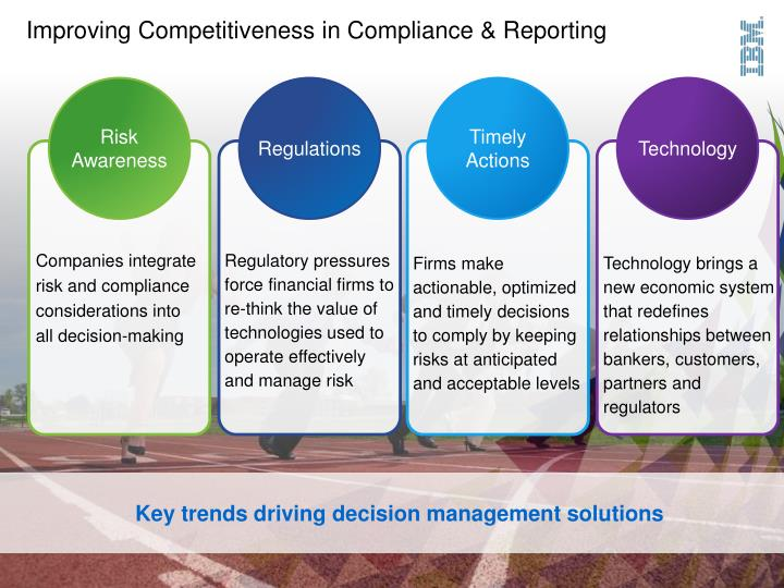 Improving Competitiveness in Compliance & Reporting