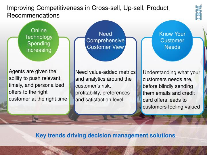 Improving Competitiveness in Cross-sell, Up-sell, Product Recommendations