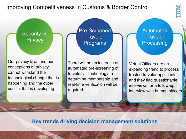 Improving Competitiveness in Customs & Border Control