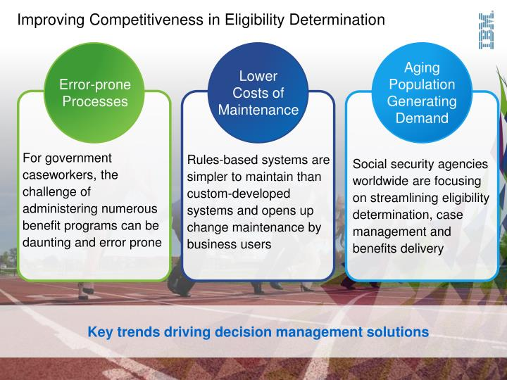 Improving Competitiveness in Eligibility Determination