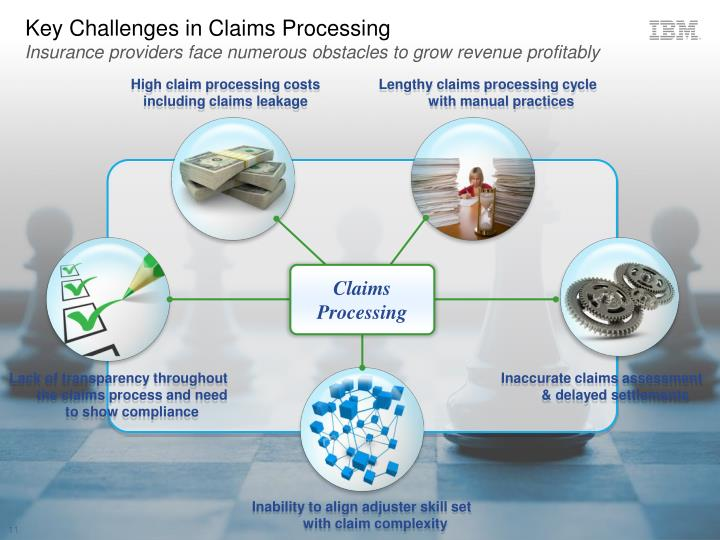 Key Challenges in Claims Processing