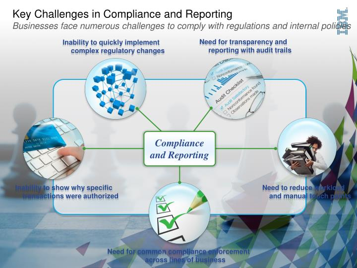 Key Challenges in Compliance and Reporting