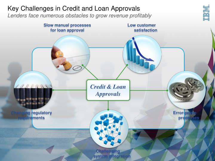 Key Challenges in Credit and Loan Approvals