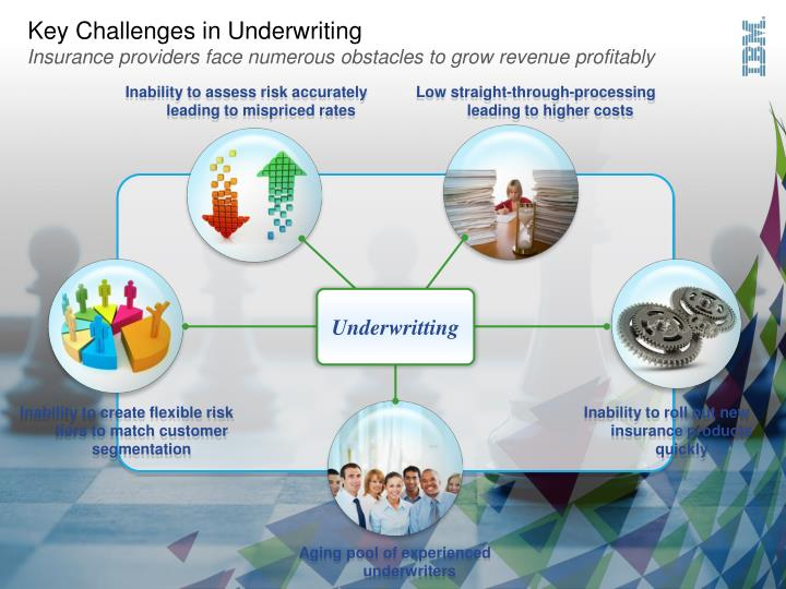 Key Challenges in Underwriting