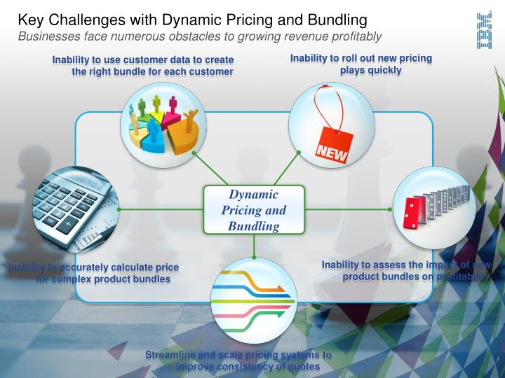 Key Challenges with Dynamic Pricing and Bundling