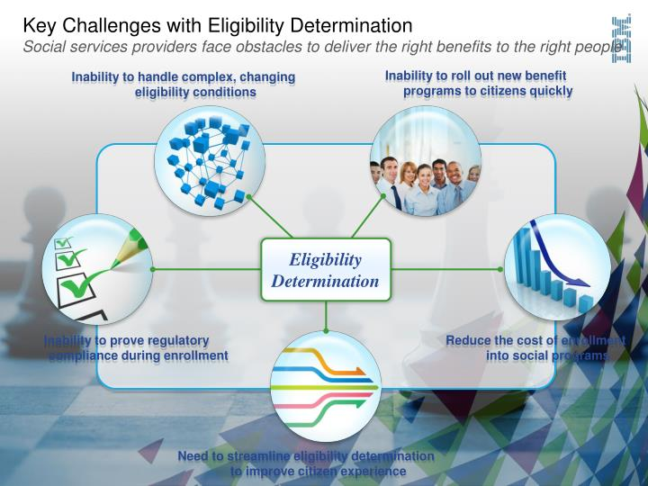 Key Challenges with Eligibility Determination