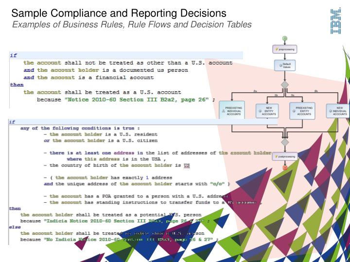 Sample Compliance and Reporting Decisions