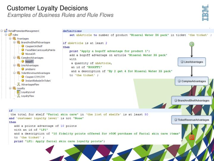 Customer Loyalty Decisions