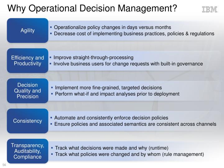 Why Operational Decision Management?