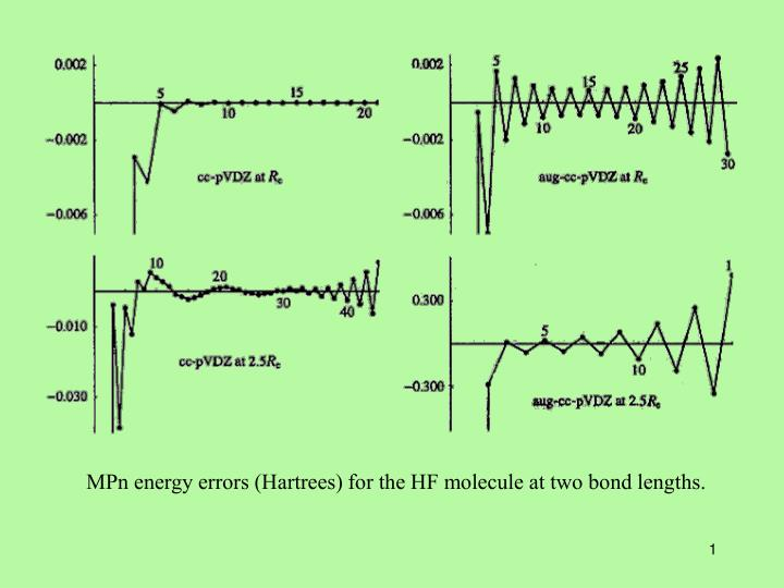 MPn energy errors (Hartrees) for the HF molecule at two bond lengths.