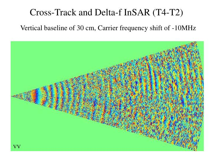 Cross-Track and Delta-f InSAR (T4-T2)