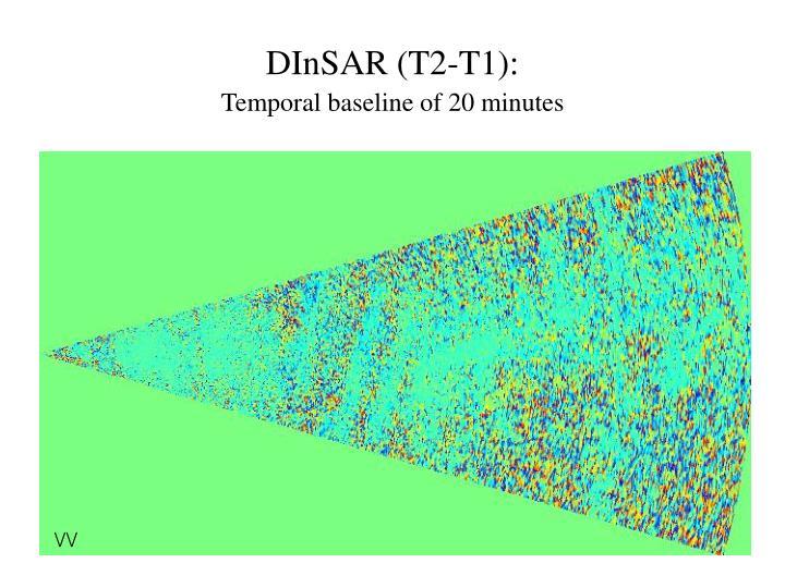 DInSAR (T2-T1):