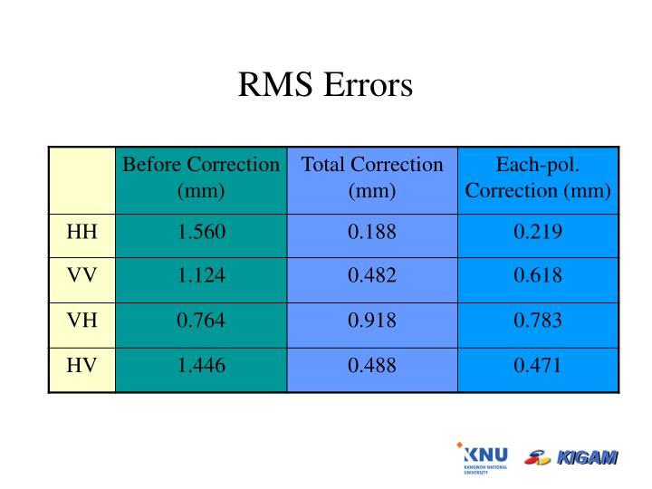RMS Errors