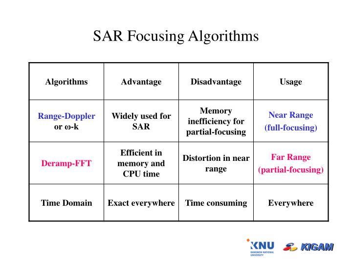 SAR Focusing Algorithms