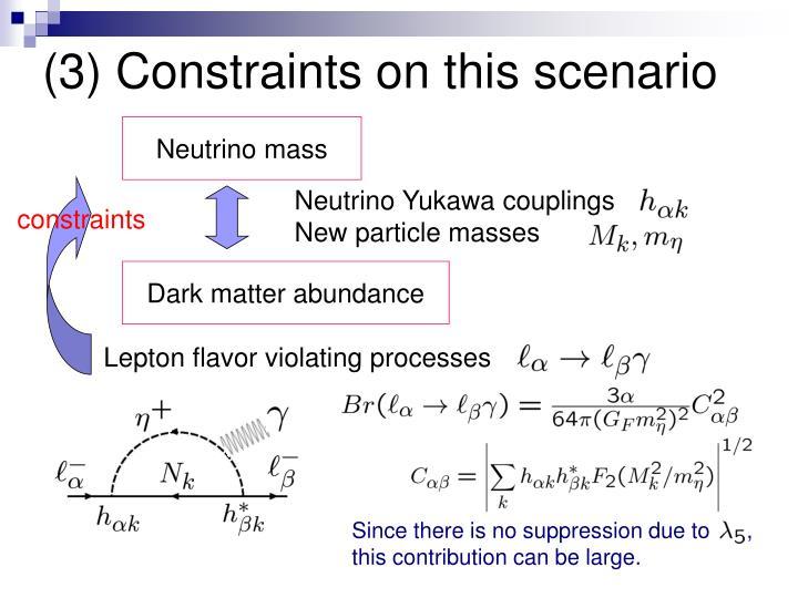 Neutrino Yukawa couplings