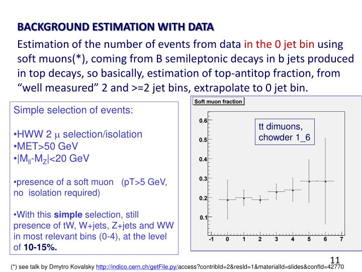 BACKGROUND ESTIMATION WITH DATA