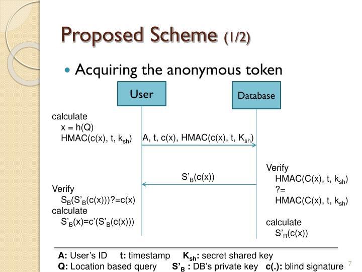 Proposed Scheme