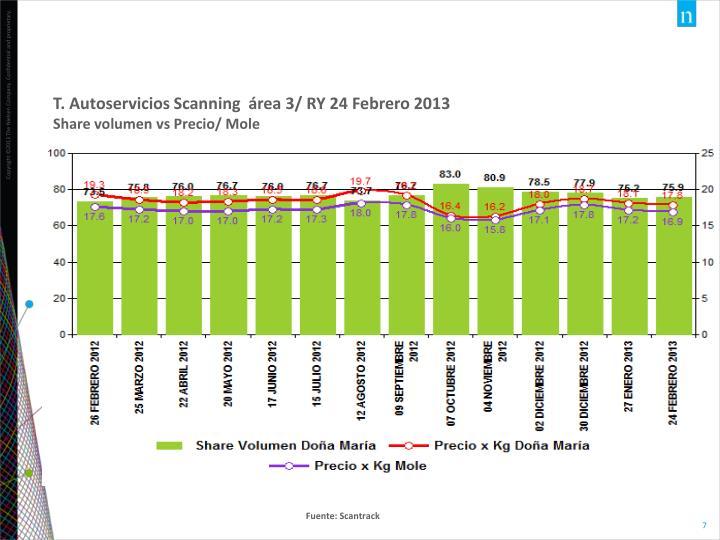 T. Autoservicios Scanning  área 3/ RY 24 Febrero 2013