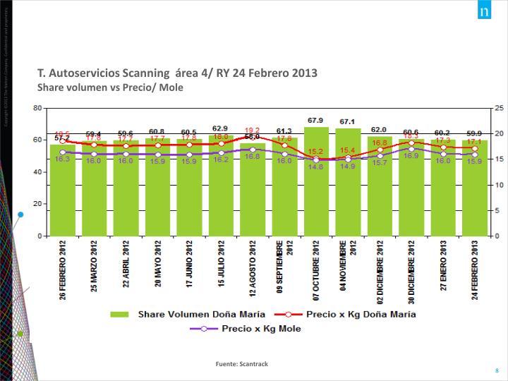 T. Autoservicios Scanning  área 4/ RY 24 Febrero 2013