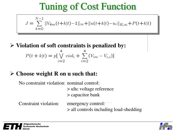 Tuning of Cost Function