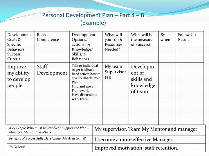 Personal Development Plan – Part 4 – B (Example)