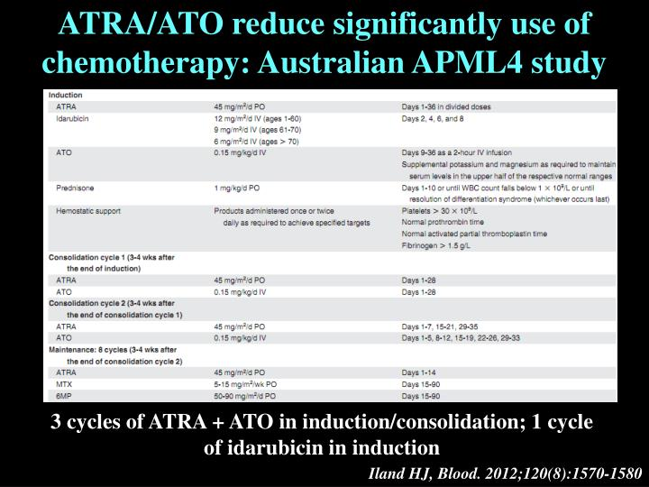 ATRA/ATO reduce significantly use of chemotherapy: Australian APML4 study