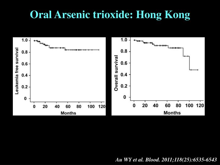 Oral Arsenic trioxide: Hong Kong