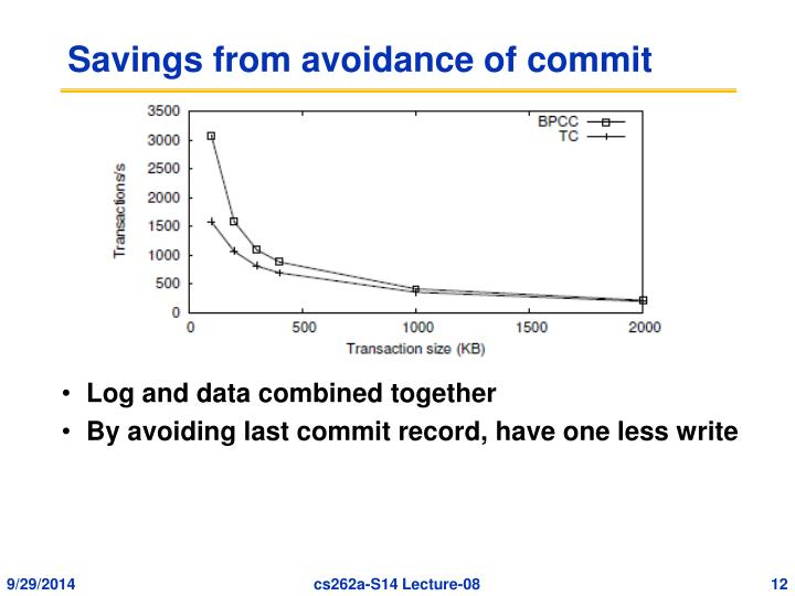 Savings from avoidance of commit
