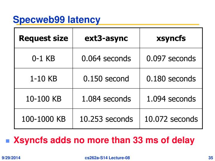 Specweb99 latency