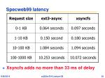specweb99 latency