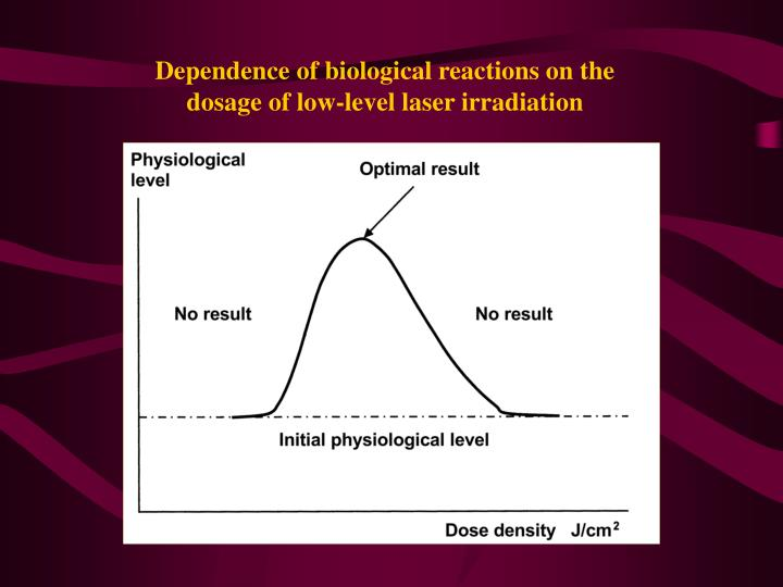 Dependence of biological reactions on the dosage of low-level laser irradiation