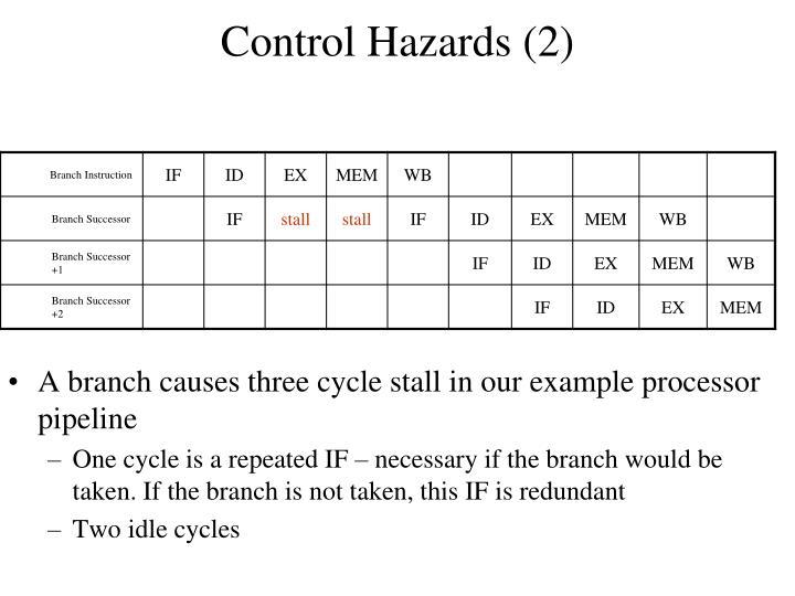 Control Hazards (2)