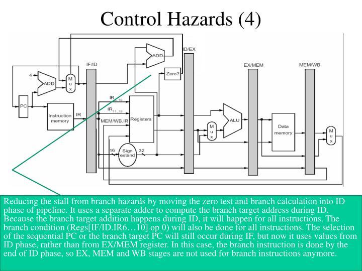 Control Hazards (4)