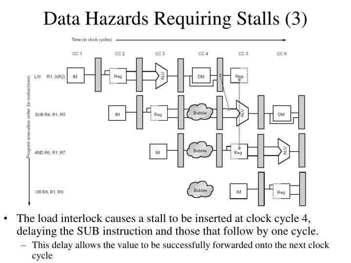 Data Hazards Requiring Stalls (3)