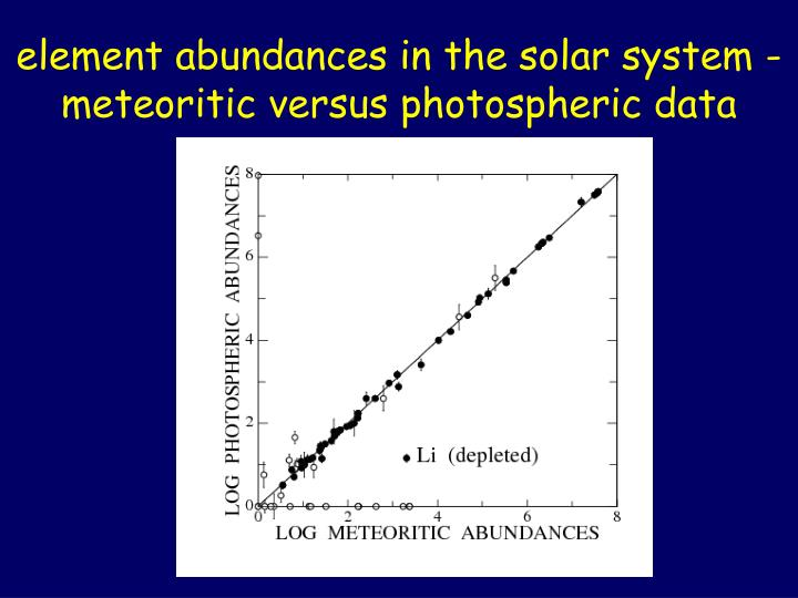 element abundances in the solar system - meteoritic versus photospheric data