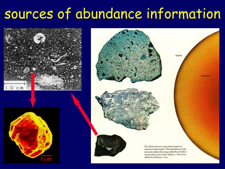sources of abundance information