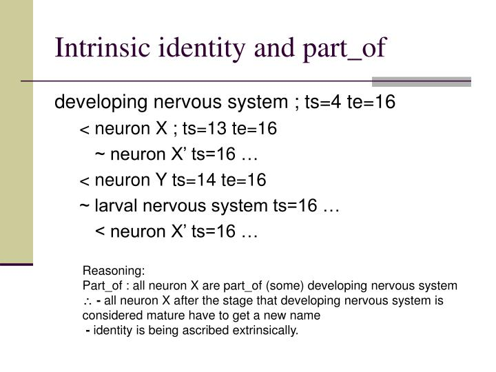 Intrinsic identity and part_of