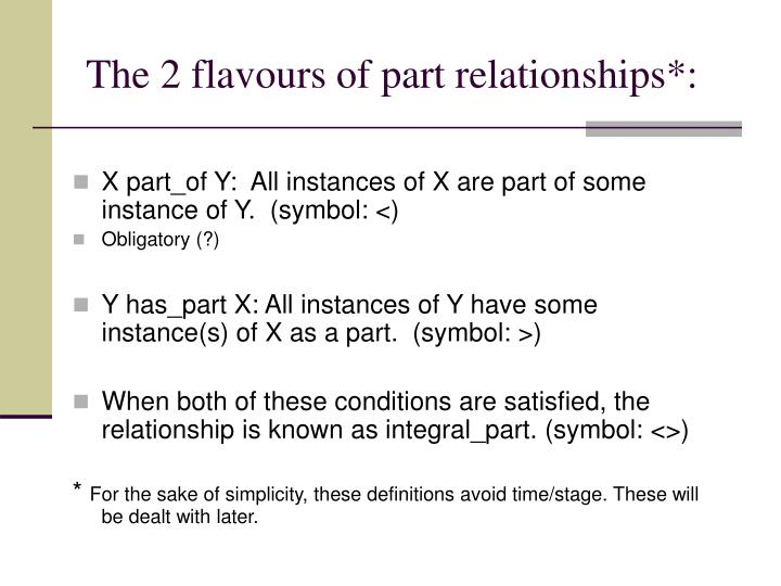 The 2 flavours of part relationships*: