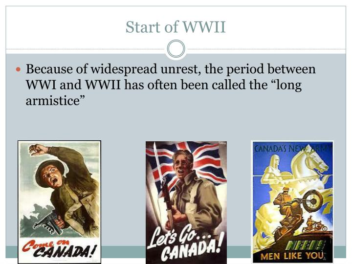 Start of wwii