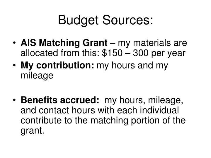 Budget Sources: