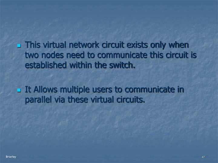This virtual network circuit exists only when two nodes need to communicate this circuit is established within the switch.