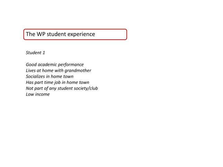 The WP student experience