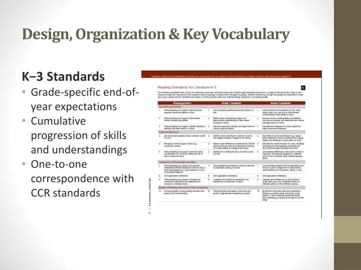 Design, Organization & Key Vocabulary