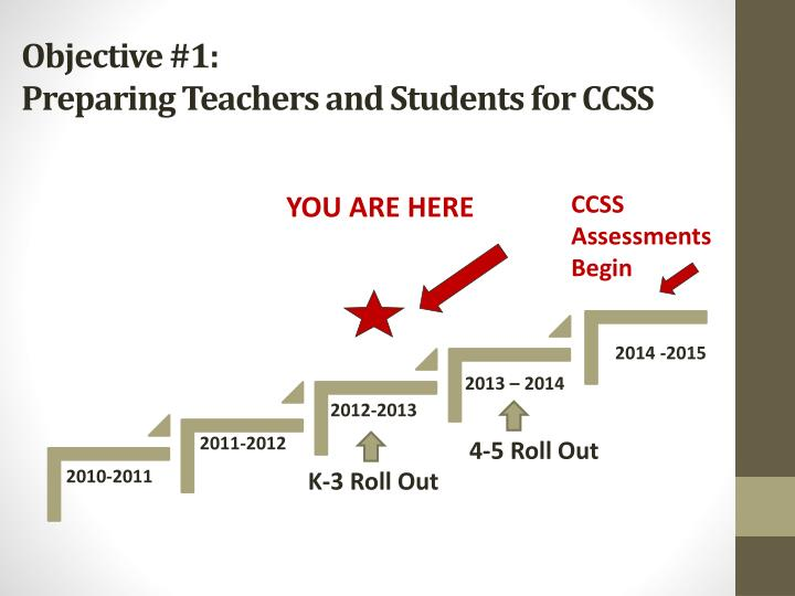 Objective 1 preparing teachers and students for ccss