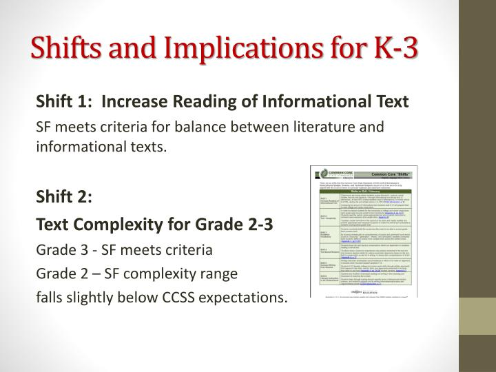 Shifts and Implications for K-3