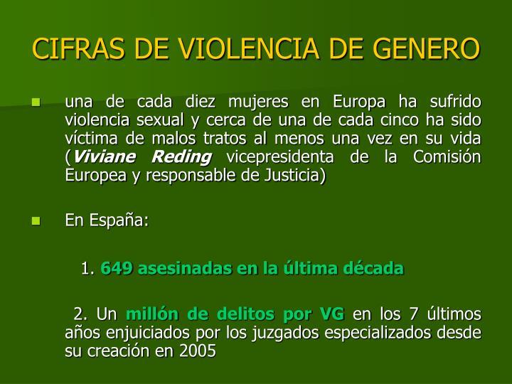 CIFRAS DE VIOLENCIA DE GENERO