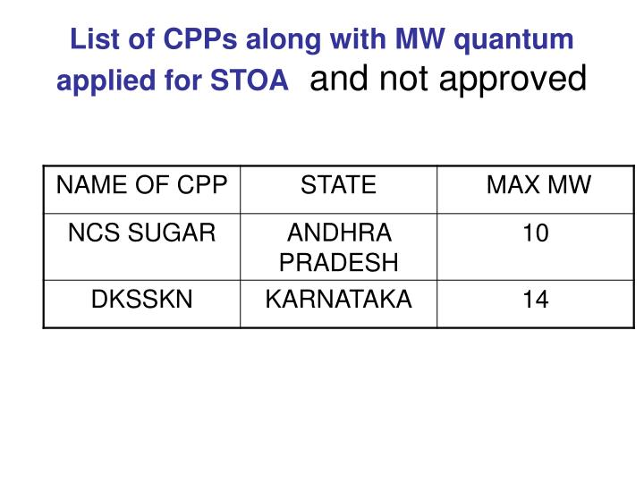 List of CPPs along with MW quantum applied for STOA