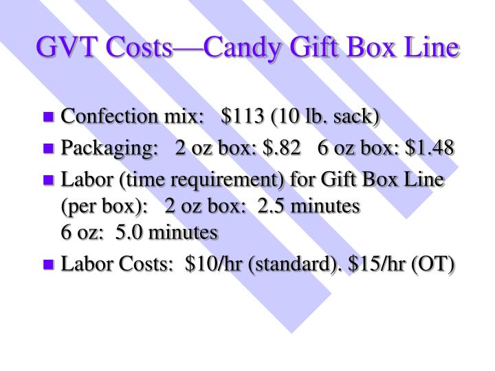 GVT Costs—Candy Gift Box Line