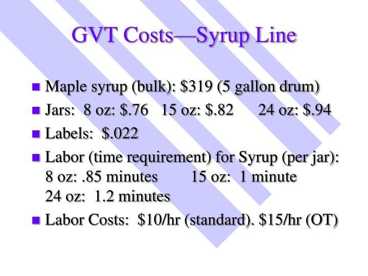 GVT Costs—Syrup Line