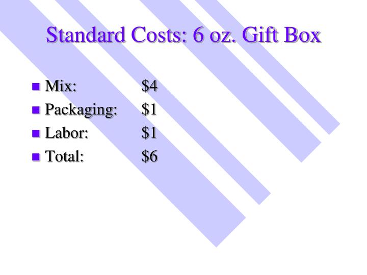 Standard Costs: 6 oz. Gift Box